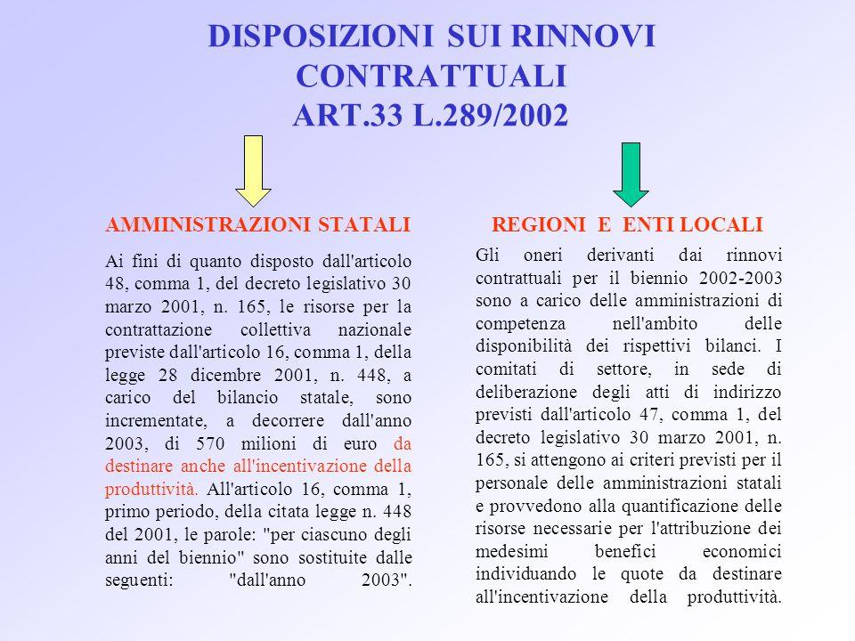 DISPOSIZIONI SUI RINNOVI CONTRATTUALI ART.33 L.289/2002 AMMINISTRAZIONI STATALI Ai fini di quanto disposto dall articolo 48, comma 1, del decreto legislativo 30 marzo 2001, n.
