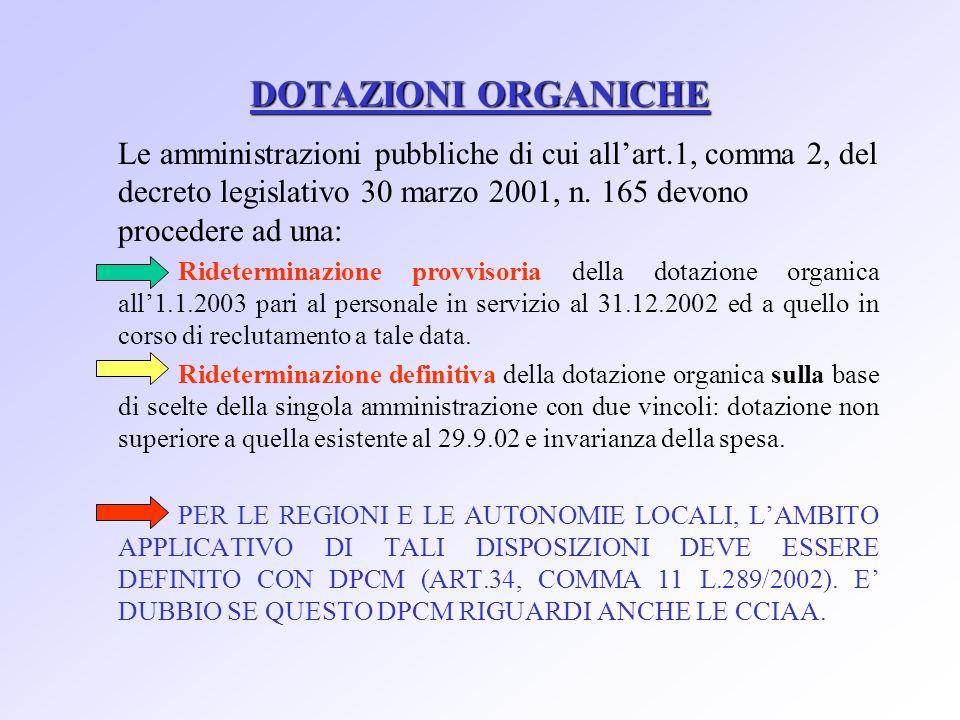 DOTAZIONI ORGANICHE Le amministrazioni pubbliche di cui allart.1, comma 2, del decreto legislativo 30 marzo 2001, n.