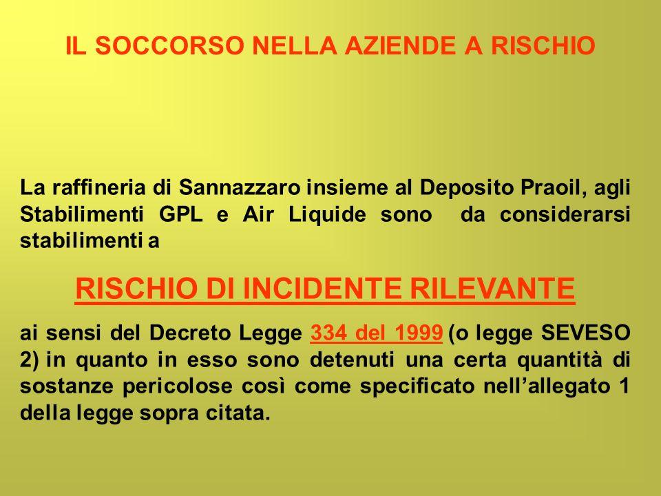 IL SOCCORSO NELLA AZIENDE A RISCHIO La raffineria di Sannazzaro insieme al Deposito Praoil, agli Stabilimenti GPL e Air Liquide sono da considerarsi s