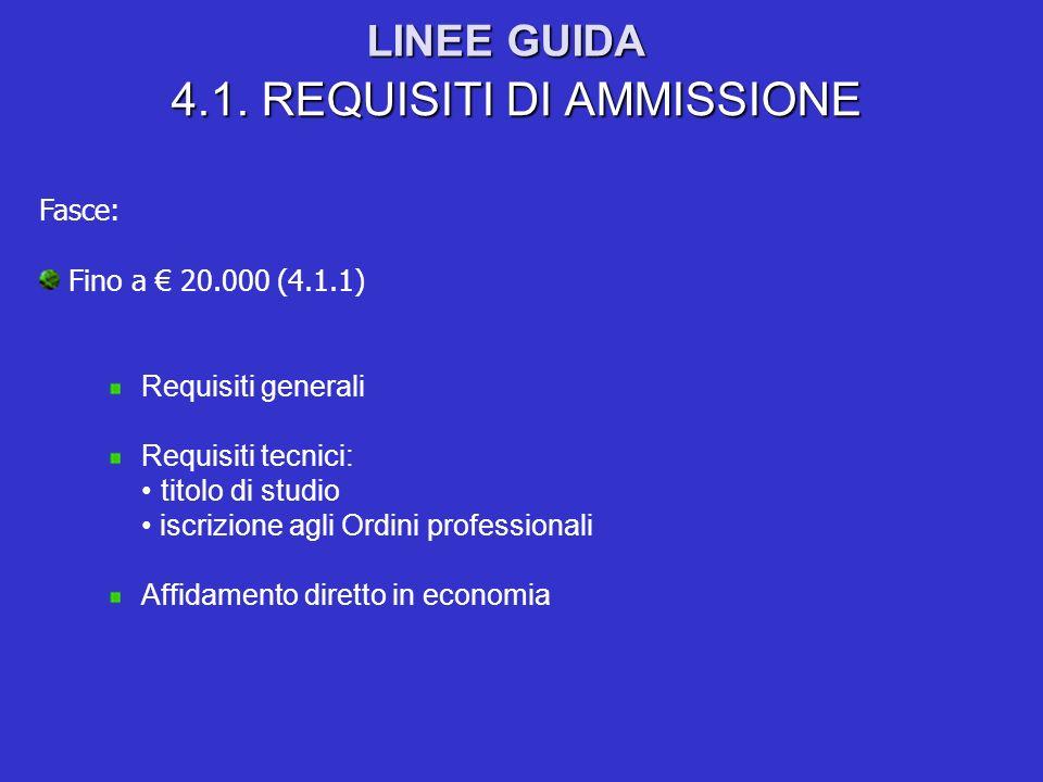 LINEE GUIDA 4.1. REQUISITI DI AMMISSIONE Fasce: Fino a 20.000 (4.1.1) Requisiti generali Requisiti tecnici: titolo di studio iscrizione agli Ordini pr
