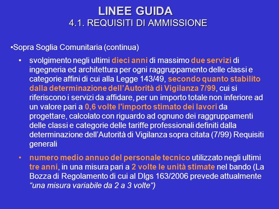 LINEE GUIDA 4.1. REQUISITI DI AMMISSIONE Sopra Soglia Comunitaria (continua) svolgimento negli ultimi dieci anni di massimo due servizi di ingegneria