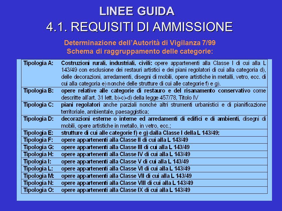 LINEE GUIDA 4.1. REQUISITI DI AMMISSIONE Determinazione dellAutorità di Vigilanza 7/99 Schema di raggruppamento delle categorie: