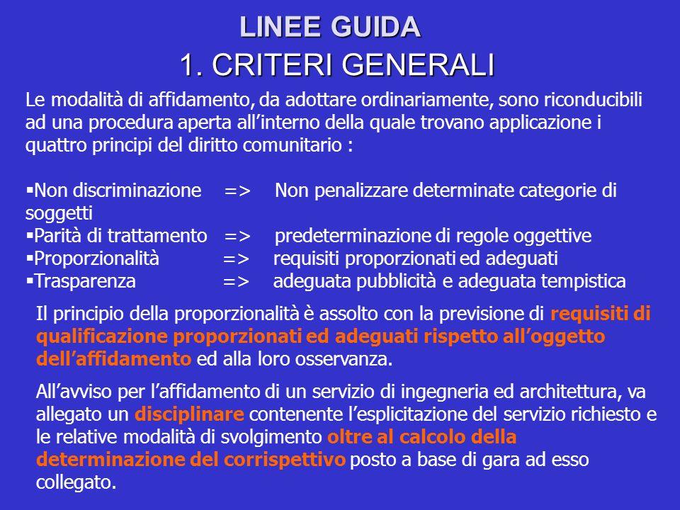 LINEE GUIDA 1. CRITERI GENERALI Le modalità di affidamento, da adottare ordinariamente, sono riconducibili ad una procedura aperta allinterno della qu