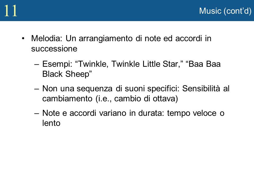 11 Music (contd) Melodia: Un arrangiamento di note ed accordi in successione –Esempi: Twinkle, Twinkle Little Star, Baa Baa Black Sheep –Non una seque