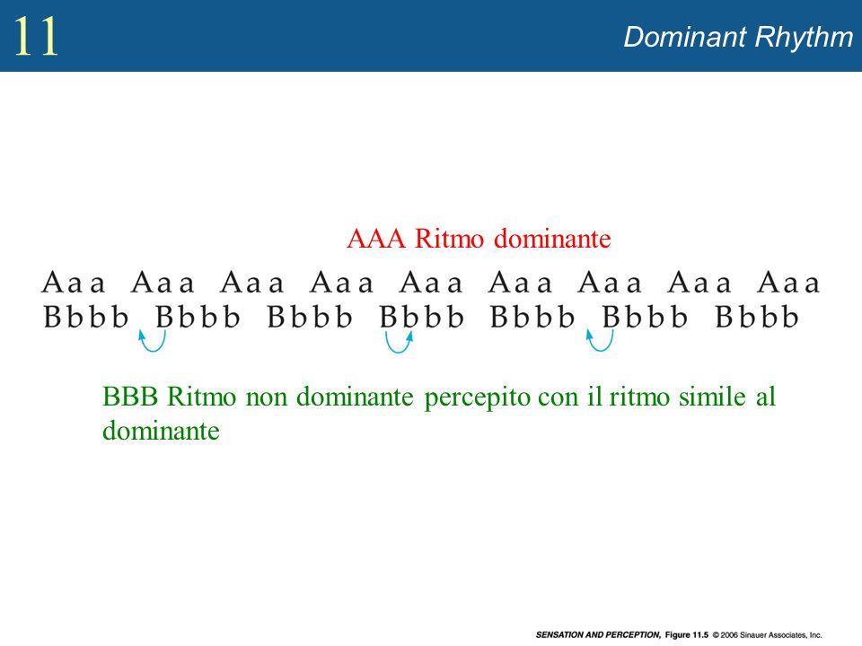 11 Dominant Rhythm AAA Ritmo dominante BBB Ritmo non dominante percepito con il ritmo simile al dominante