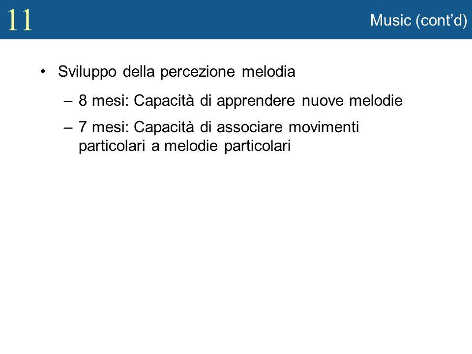 11 Music (contd) Sviluppo della percezione melodia –8 mesi: Capacità di apprendere nuove melodie –7 mesi: Capacità di associare movimenti particolari