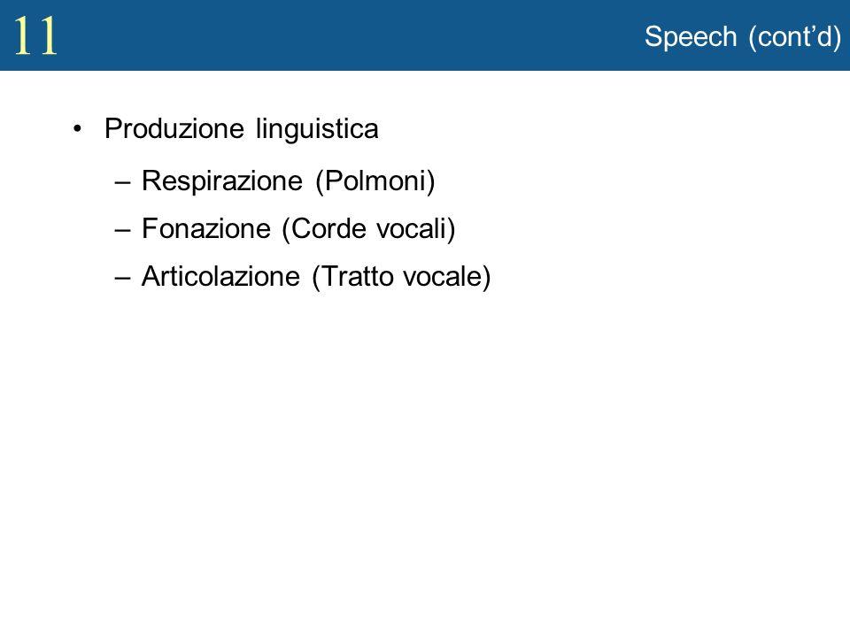 11 Speech (contd) Produzione linguistica –Respirazione (Polmoni) –Fonazione (Corde vocali) –Articolazione (Tratto vocale)