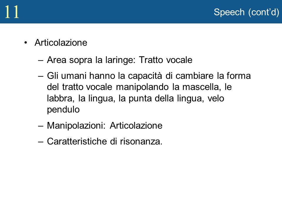 11 Speech (contd) Articolazione –Area sopra la laringe: Tratto vocale –Gli umani hanno la capacità di cambiare la forma del tratto vocale manipolando