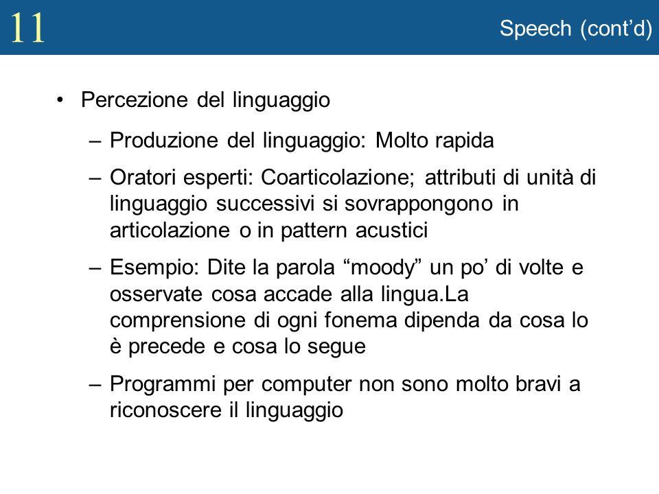 11 Speech (contd) Percezione del linguaggio –Produzione del linguaggio: Molto rapida –Oratori esperti: Coarticolazione; attributi di unità di linguagg