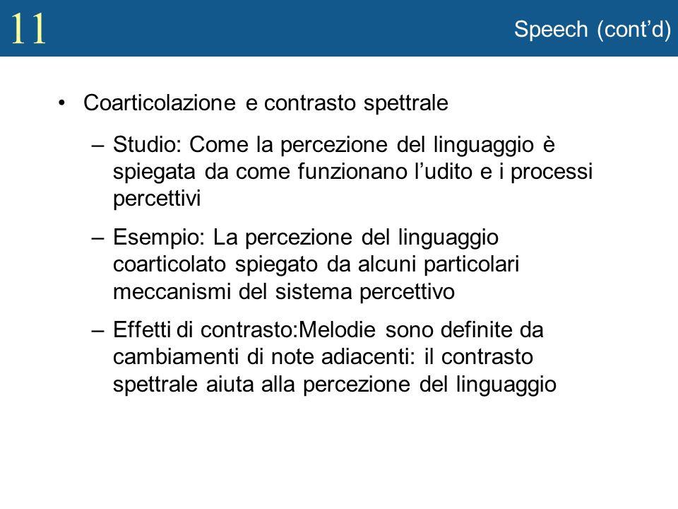 11 Speech (contd) Coarticolazione e contrasto spettrale –Studio: Come la percezione del linguaggio è spiegata da come funzionano ludito e i processi p