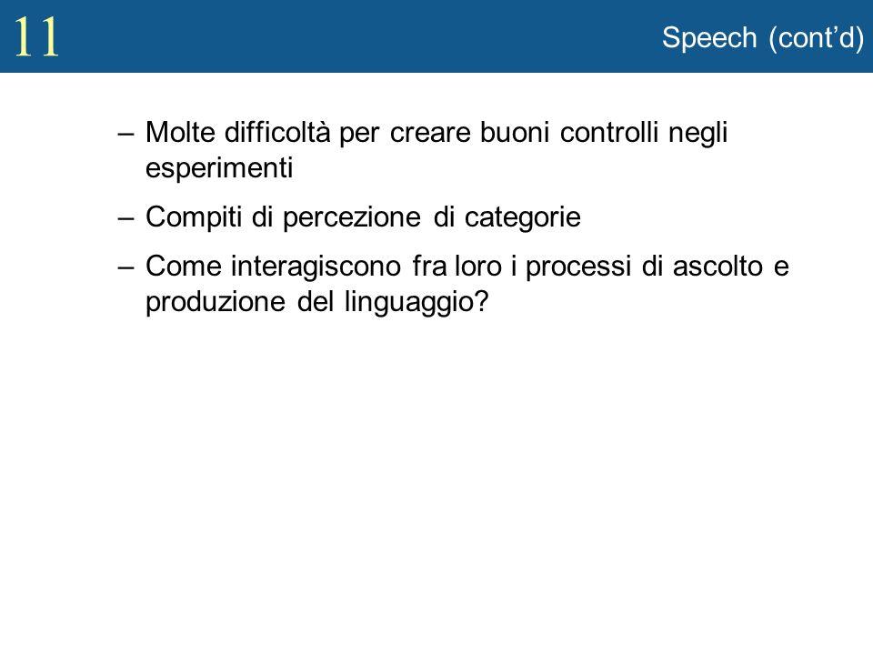 11 Speech (contd) –Molte difficoltà per creare buoni controlli negli esperimenti –Compiti di percezione di categorie –Come interagiscono fra loro i pr
