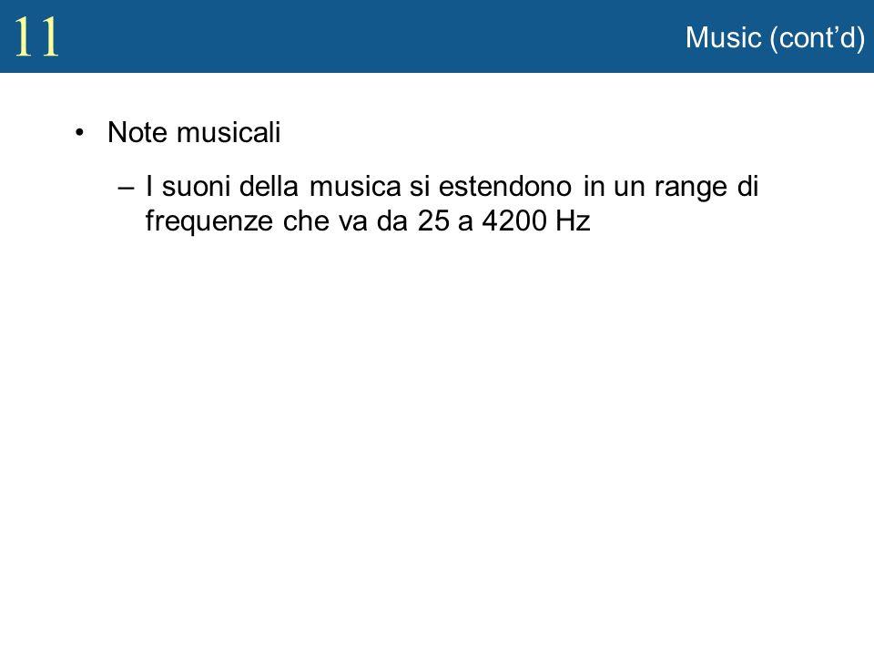 11 Music (contd) Note musicali –I suoni della musica si estendono in un range di frequenze che va da 25 a 4200 Hz