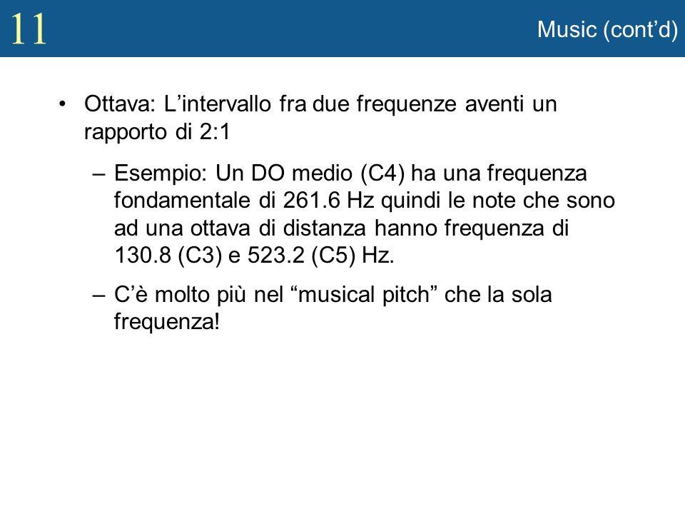 11 Music (contd) Ottava: Lintervallo fra due frequenze aventi un rapporto di 2:1 –Esempio: Un DO medio (C4) ha una frequenza fondamentale di 261.6 Hz