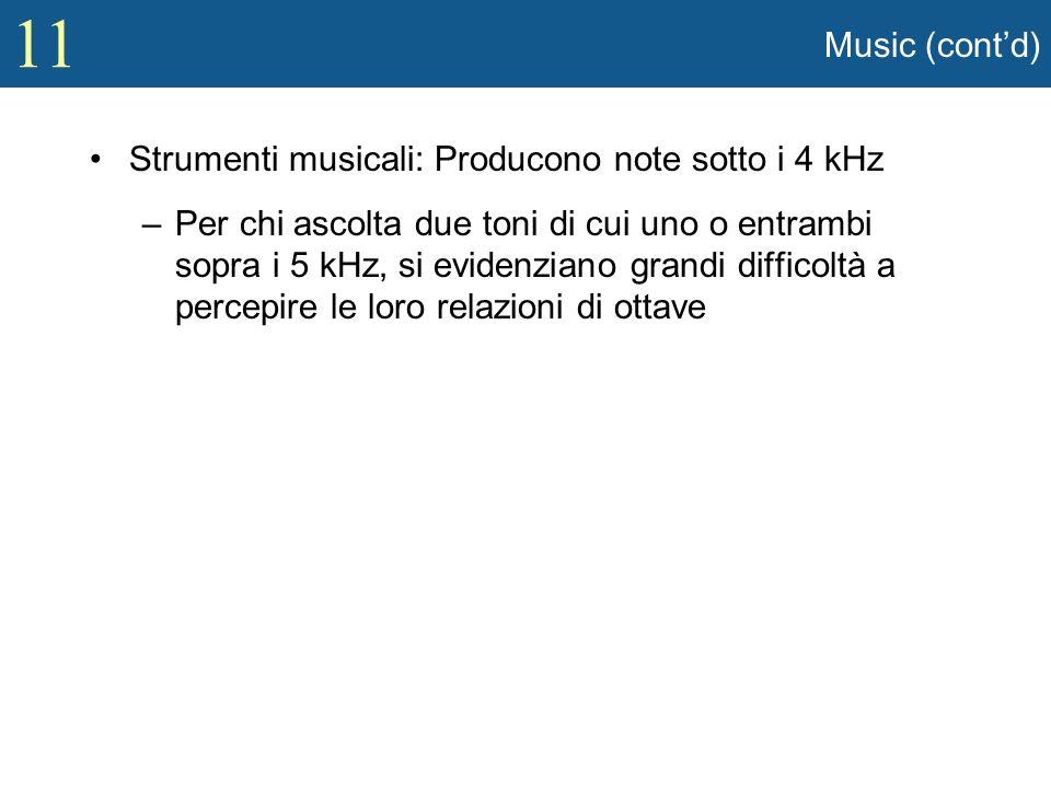11 Music (contd) Strumenti musicali: Producono note sotto i 4 kHz –Per chi ascolta due toni di cui uno o entrambi sopra i 5 kHz, si evidenziano grandi