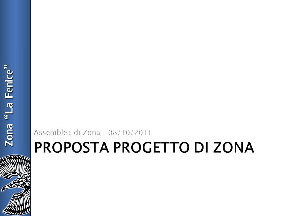 PROPOSTA PROGETTO DI ZONA Assemblea di Zona – 08/10/2011