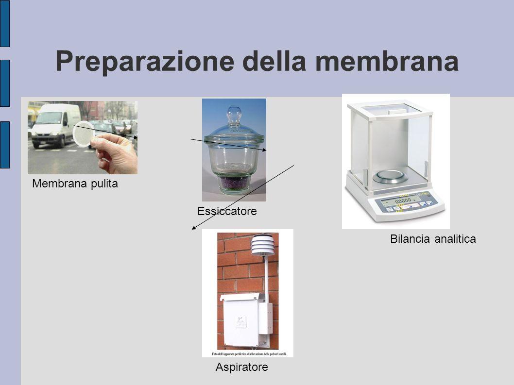 Preparazione della membrana Membrana pulita Essiccatore Bilancia analitica Aspiratore