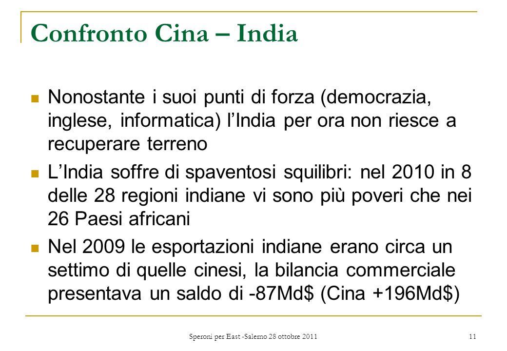 Confronto Cina – India Nonostante i suoi punti di forza (democrazia, inglese, informatica) lIndia per ora non riesce a recuperare terreno LIndia soffre di spaventosi squilibri: nel 2010 in 8 delle 28 regioni indiane vi sono più poveri che nei 26 Paesi africani Nel 2009 le esportazioni indiane erano circa un settimo di quelle cinesi, la bilancia commerciale presentava un saldo di -87Md$ (Cina +196Md$) Speroni per East -Salerno 28 ottobre 2011 11