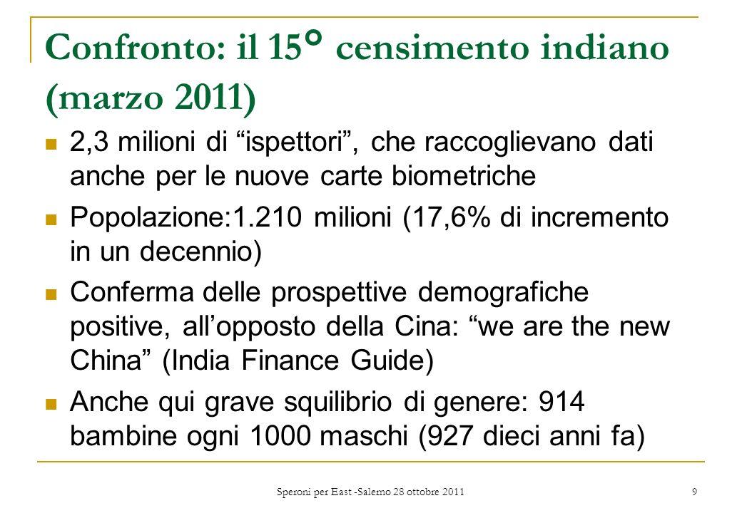 Confronto: il 15° censimento indiano (marzo 2011) 2,3 milioni di ispettori, che raccoglievano dati anche per le nuove carte biometriche Popolazione:1.210 milioni (17,6% di incremento in un decennio) Conferma delle prospettive demografiche positive, allopposto della Cina: we are the new China (India Finance Guide) Anche qui grave squilibrio di genere: 914 bambine ogni 1000 maschi (927 dieci anni fa) Speroni per East -Salerno 28 ottobre 2011 9