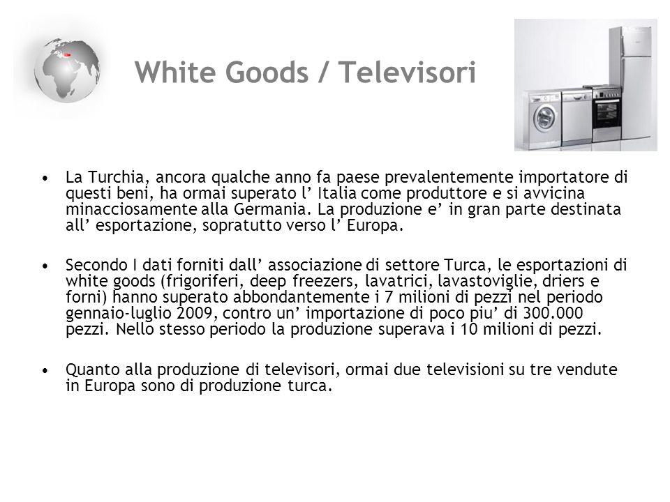 White Goods / Televisori La Turchia, ancora qualche anno fa paese prevalentemente importatore di questi beni, ha ormai superato l Italia come produtto