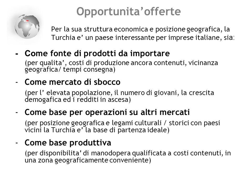 Opportunitaofferte Per la sua struttura economica e posizione geografica, la Turchia e un paese interessante per imprese italiane, si a: -Co me fonte