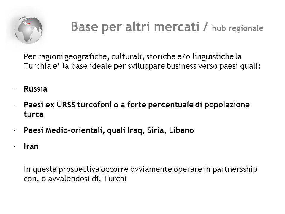 Base per altri mercati / hub regionale Per ragioni geografiche, culturali, storiche e/o linguistiche la Turchia e la base ideale per sviluppare busine