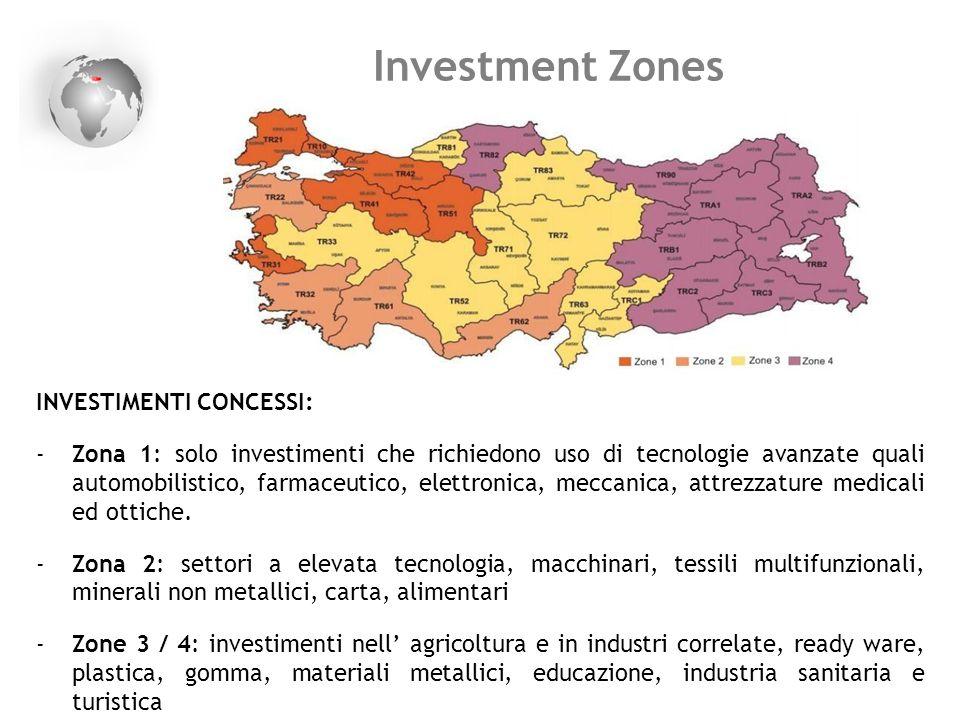 Investment Zones INVESTIMENTI CONCESSI: -Zona 1: solo investimenti che richiedono uso di tecnologie avanzate quali automobilistico, farmaceutico, elet