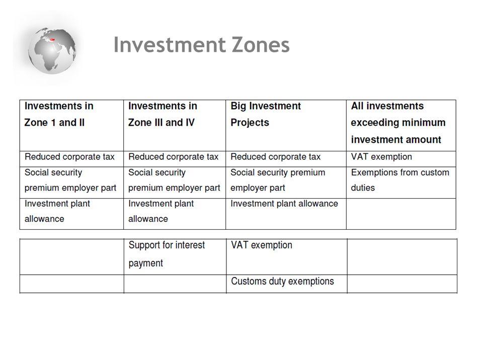 Investment Zones