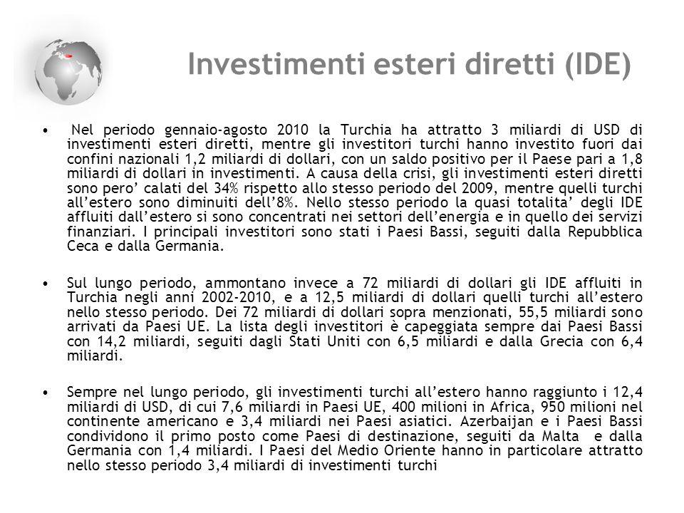 Investimenti esteri diretti (IDE) Nel periodo gennaio-agosto 2010 la Turchia ha attratto 3 miliardi di USD di investimenti esteri diretti, mentre gli