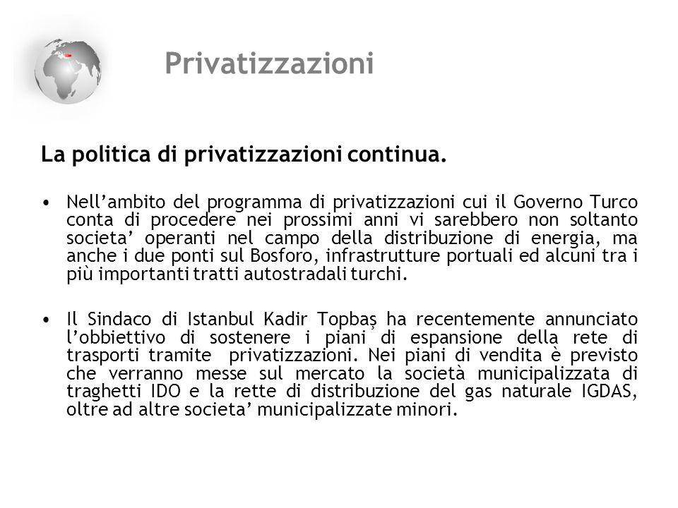 Privatizzazioni La politica di privatizzazioni continua. Nellambito del programma di privatizzazioni cui il Governo Turco conta di procedere nei pross