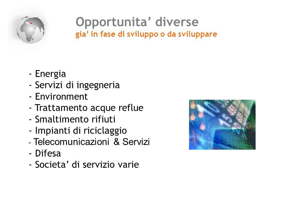Opportunita diverse gia in fase di sviluppo o da sviluppare - Energia - Servizi di ingegneria - Environment - Trattamento acque reflue - Smaltimento r