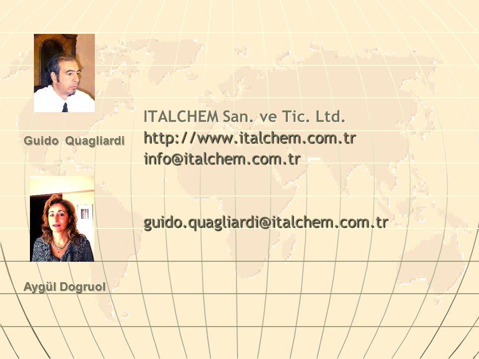 ITALCHEM San. ve Tic. Ltd. http://www.italchem.com.tr info@italchem.com.trguido.quagliardi@italchem.com.tr