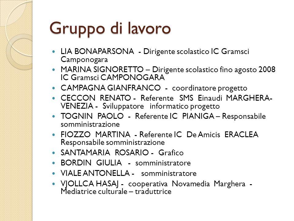 Gruppo di lavoro LIA BONAPARSONA - Dirigente scolastico IC Gramsci Camponogara MARINA SIGNORETTO – Dirigente scolastico fino agosto 2008 IC Gramsci CA