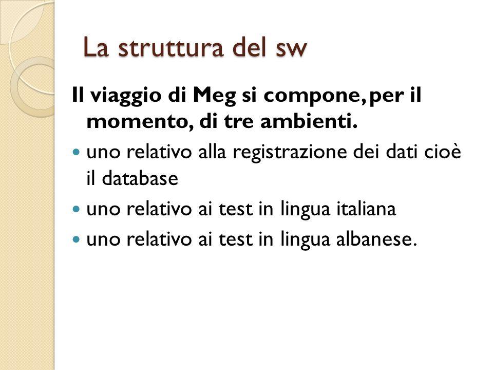La struttura del sw Il viaggio di Meg si compone, per il momento, di tre ambienti. uno relativo alla registrazione dei dati cioè il database uno relat