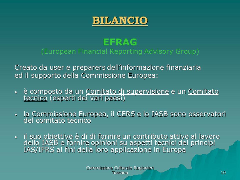 Commissione Culturale Ragionieri Toscana 10 BILANCIO EFRAG (European Financial Reporting Advisory Group) Creato da user e preparers dellinformazione f