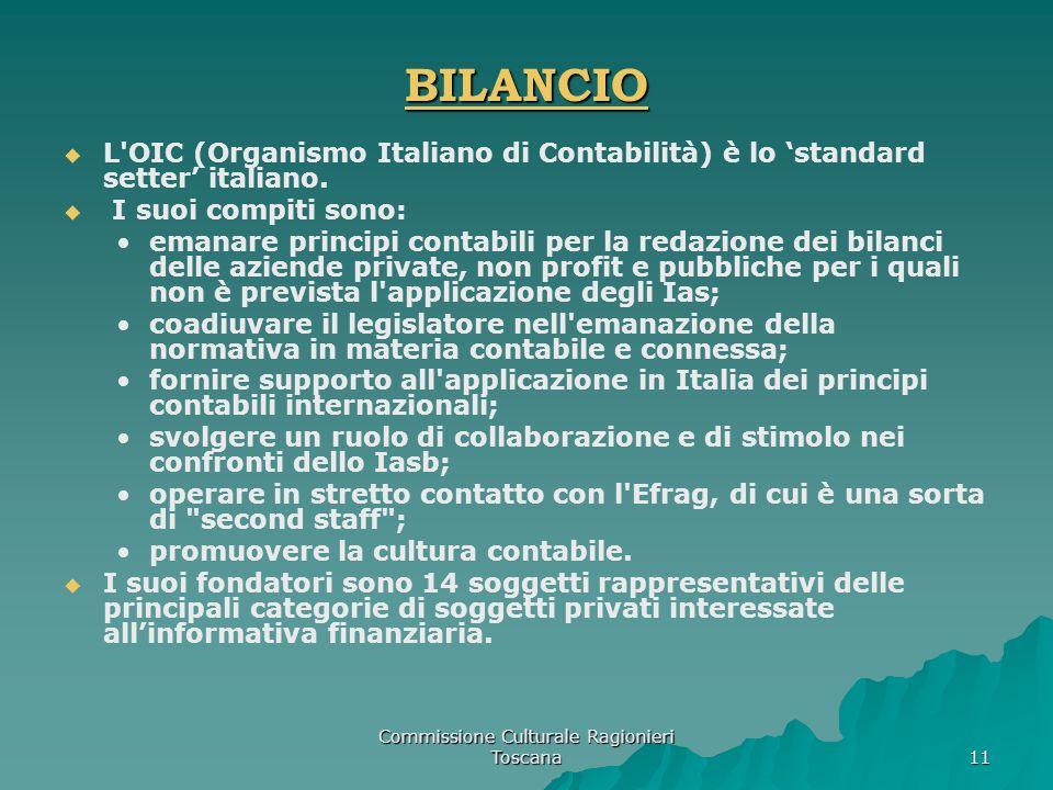 Commissione Culturale Ragionieri Toscana 11 BILANCIO L'OIC (Organismo Italiano di Contabilità) è lo standard setter italiano. I suoi compiti sono: ema
