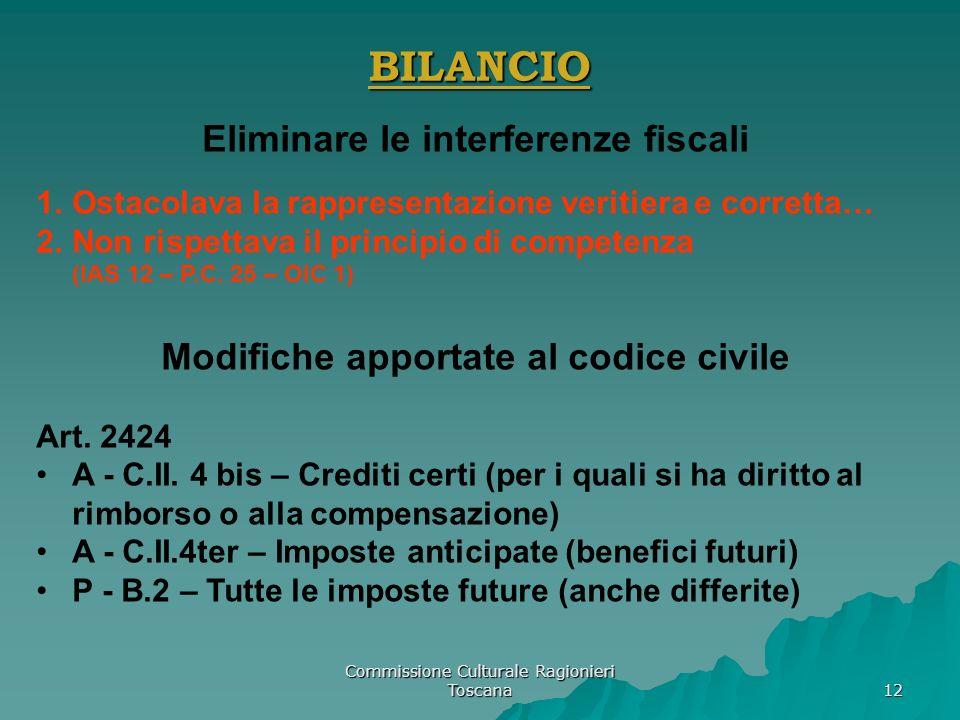 Commissione Culturale Ragionieri Toscana 12 BILANCIO Eliminare le interferenze fiscali 1.Ostacolava la rappresentazione veritiera e corretta… 2.Non ri