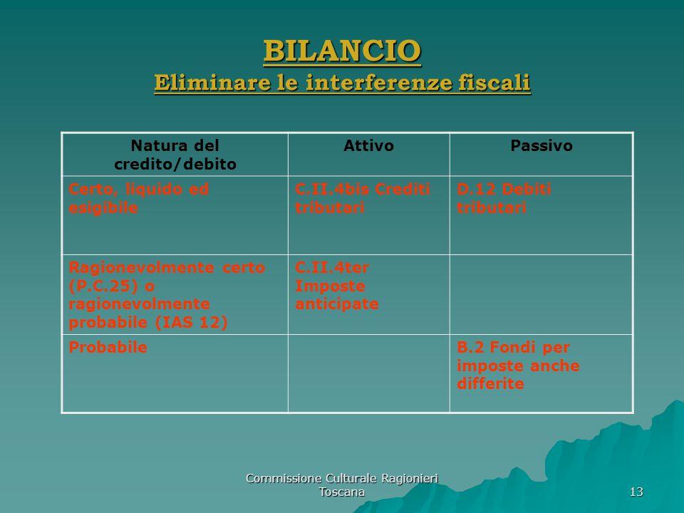 Commissione Culturale Ragionieri Toscana 13 BILANCIO Eliminare le interferenze fiscali Natura del credito/debito AttivoPassivo Certo, liquido ed esigi