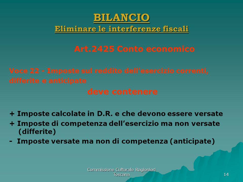 Commissione Culturale Ragionieri Toscana 14 BILANCIO Eliminare le interferenze fiscali Art.2425 Conto economico Voce 22 - Imposte sul reddito delleser