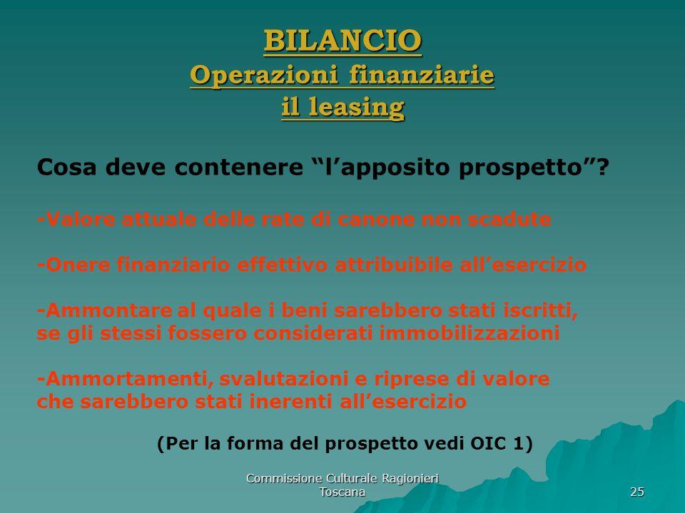 Commissione Culturale Ragionieri Toscana 25 BILANCIO Operazioni finanziarie il leasing Cosa deve contenere lapposito prospetto? -Valore attuale delle