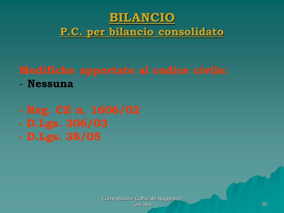 Commissione Culturale Ragionieri Toscana 30 BILANCIO P.C. per bilancio consolidato Modifiche apportate al codice civile: - Nessuna - Reg. CE n. 1606/0