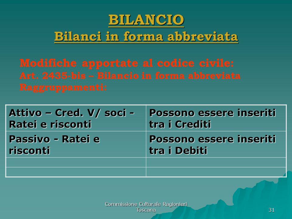 Commissione Culturale Ragionieri Toscana 31 BILANCIO Bilanci in forma abbreviata Modifiche apportate al codice civile: Art. 2435-bis – Bilancio in for
