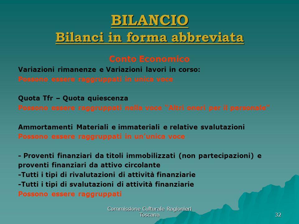 Commissione Culturale Ragionieri Toscana 32 BILANCIO Bilanci in forma abbreviata Conto Economico Variazioni rimanenze e Variazioni lavori in corso: Po