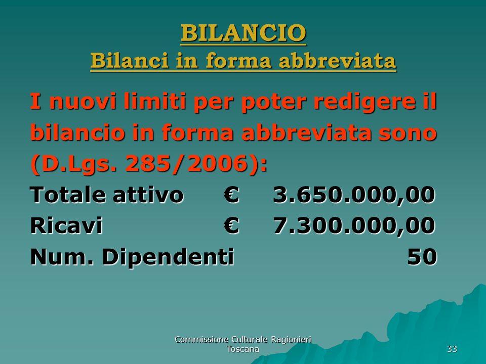 Commissione Culturale Ragionieri Toscana 33 BILANCIO Bilanci in forma abbreviata I nuovi limiti per poter redigere il bilancio in forma abbreviata son