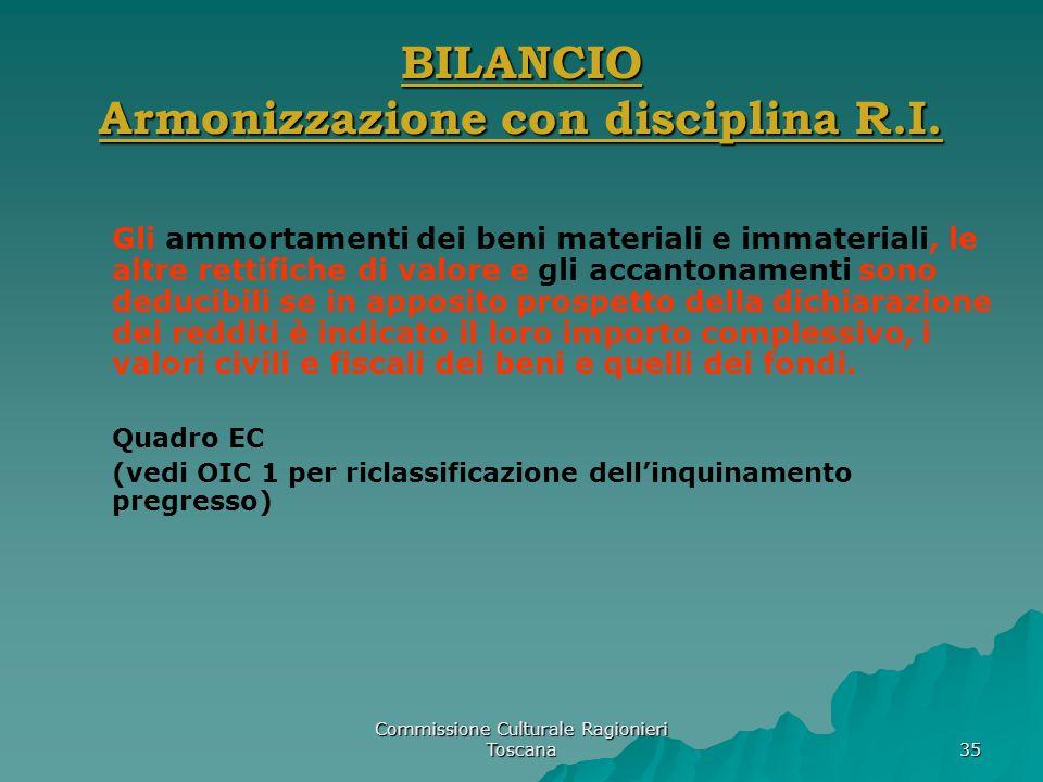 Commissione Culturale Ragionieri Toscana 35 BILANCIO Armonizzazione con disciplina R.I. Gli ammortamenti dei beni materiali e immateriali, le altre re