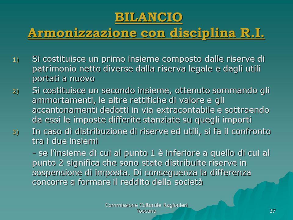 Commissione Culturale Ragionieri Toscana 37 BILANCIO Armonizzazione con disciplina R.I. BILANCIO Armonizzazione con disciplina R.I. 1) Si costituisce