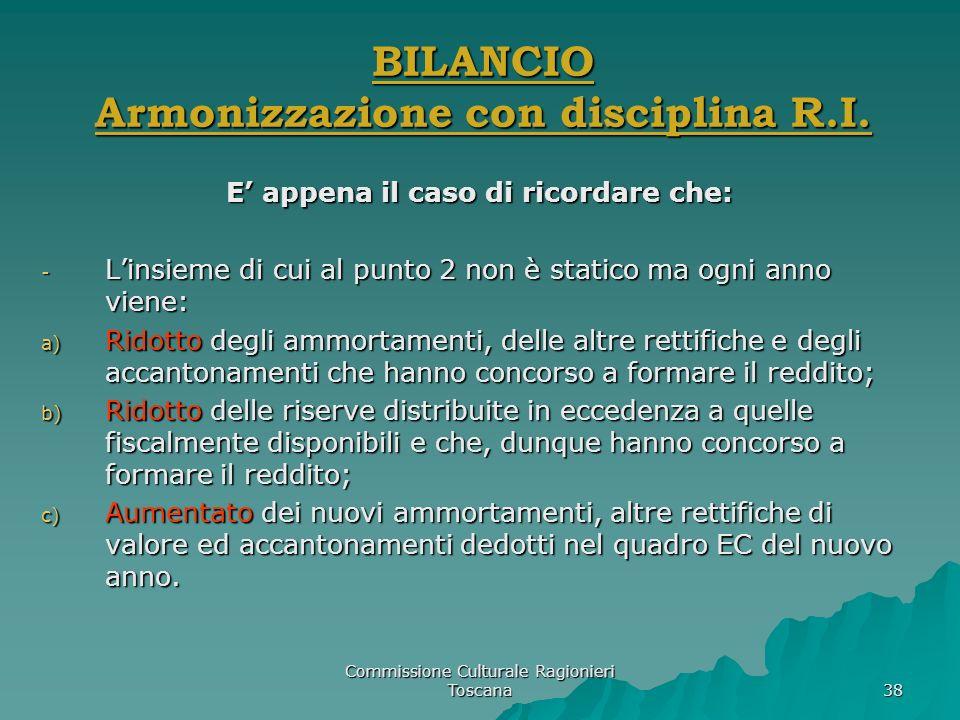 Commissione Culturale Ragionieri Toscana 38 BILANCIO Armonizzazione con disciplina R.I. E appena il caso di ricordare che: - Linsieme di cui al punto
