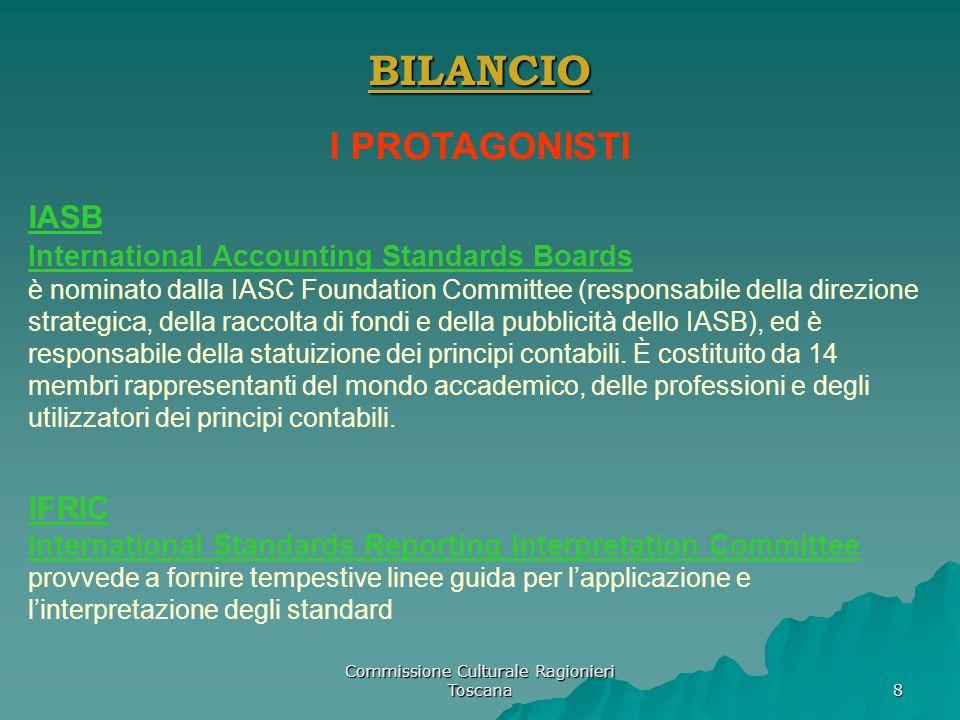 Commissione Culturale Ragionieri Toscana 29 BILANCIO Operazioni finanziarie le altre… Modifiche apportate al codice civile: Art.