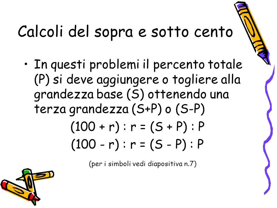 Calcoli del sopra e sotto cento In questi problemi il percento totale (P) si deve aggiungere o togliere alla grandezza base (S) ottenendo una terza gr