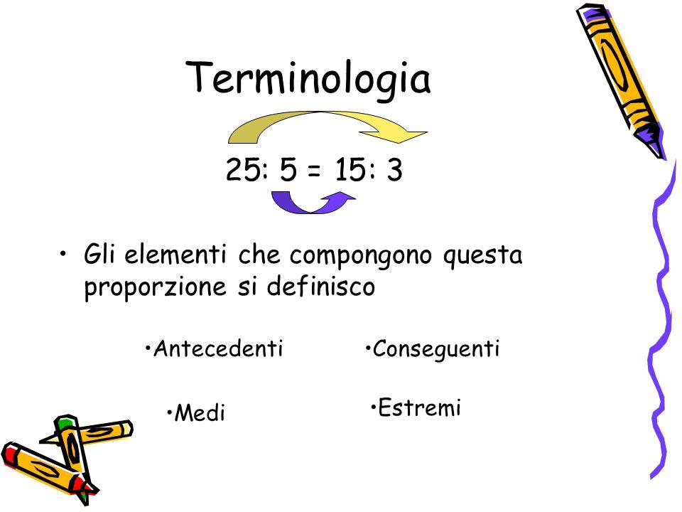 Terminologia Gli elementi che compongono questa proporzione si definisco : 5 = : 3 25 15 AntecedentiConseguenti Medi Estremi