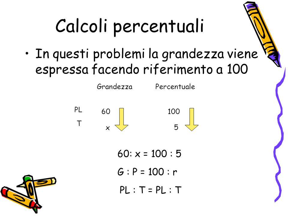 Calcoli percentuali In questi problemi la grandezza viene espressa facendo riferimento a 100 Grandezza Percentuale 60 100 x 5 PL T 60: x = 100 : 5 G :